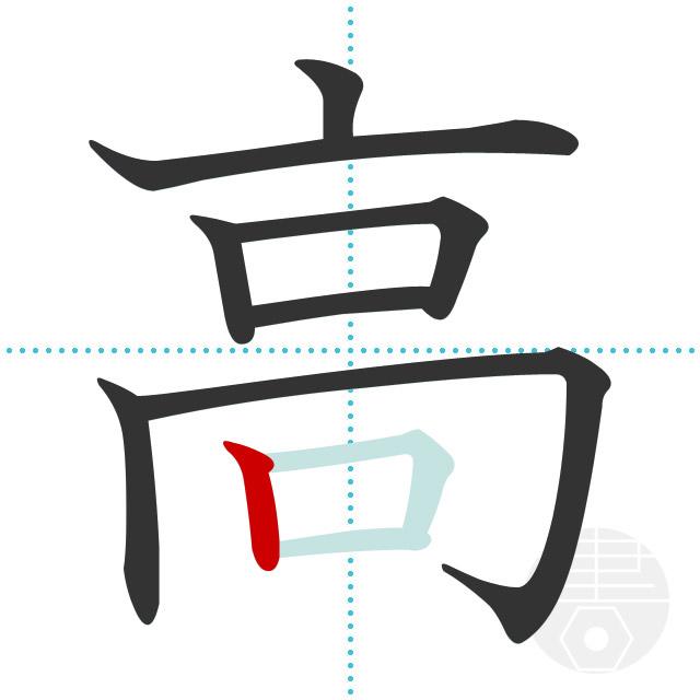 漢字 たか を くくる